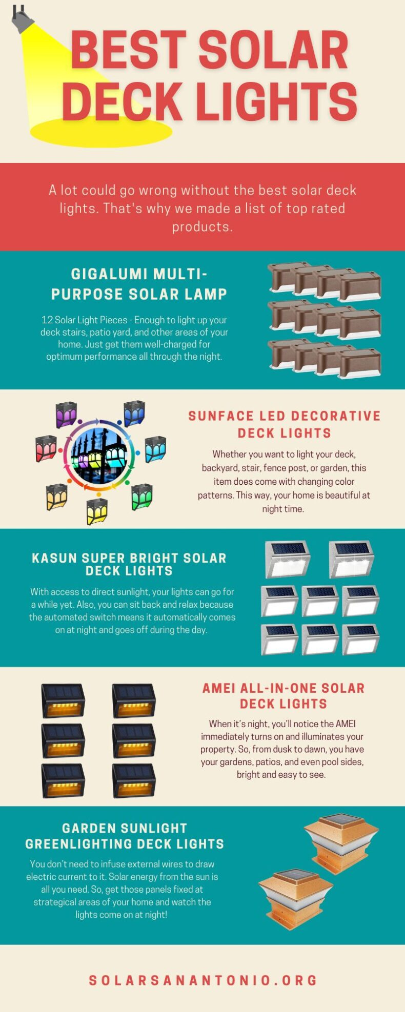 Solar Deck Light Infographic